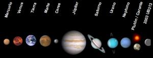 799px-Sistema_Solar_12_planetas